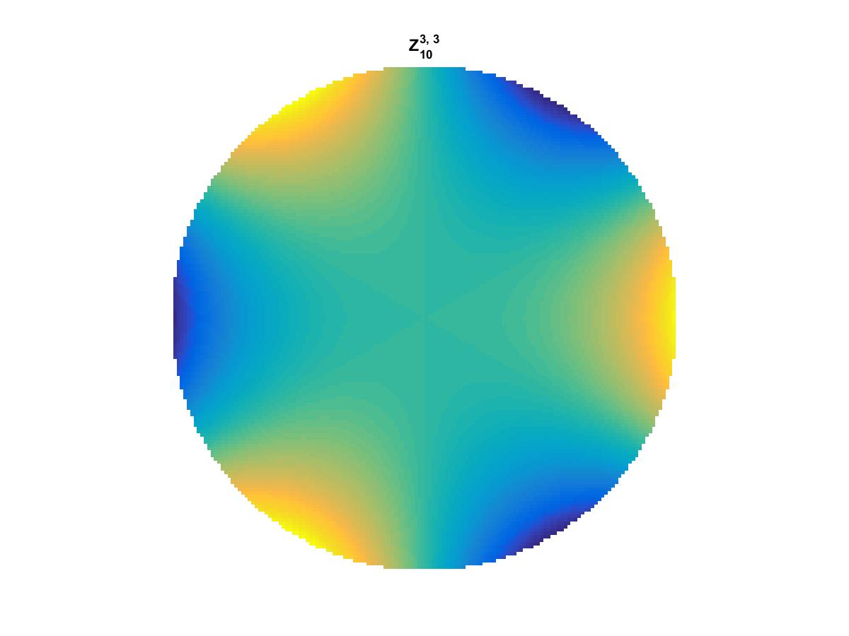 Zernike Polynomial Z_10_3_3