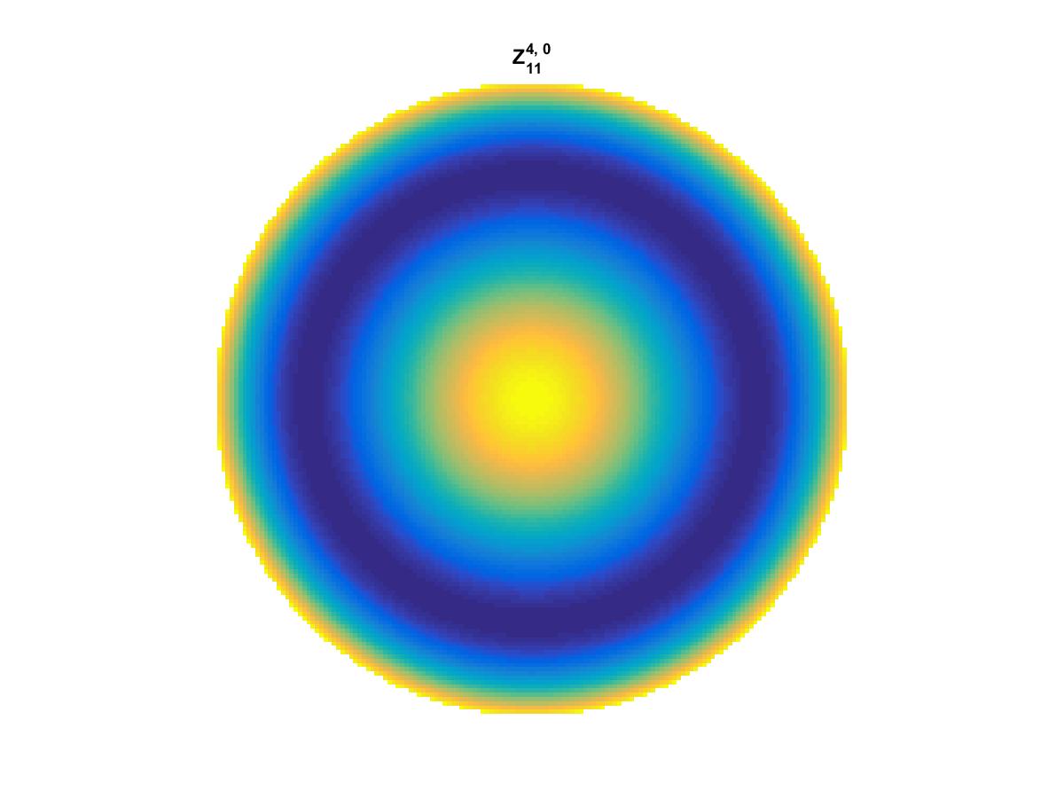 Zernike Polynomial Z_11_4_0