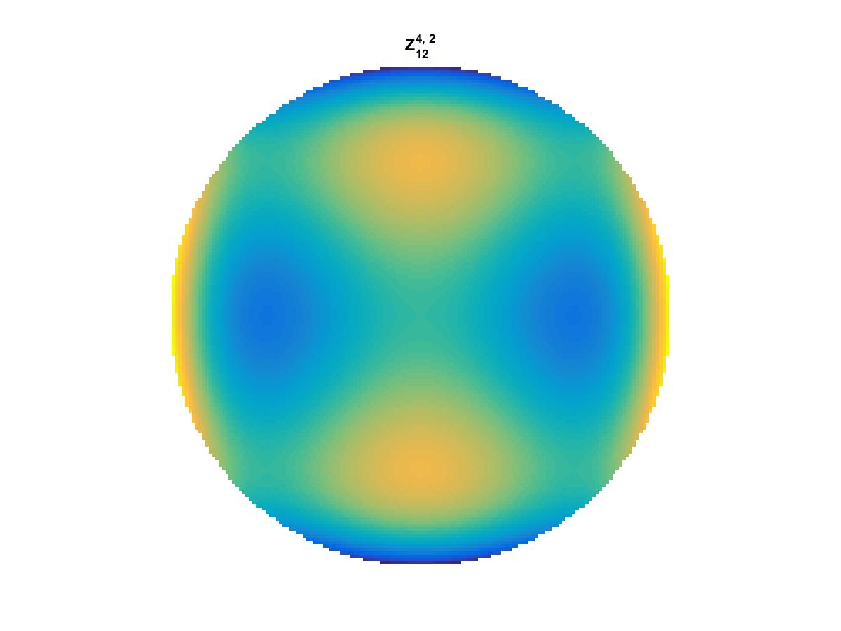 Zernike Polynomial Z_12_4_2