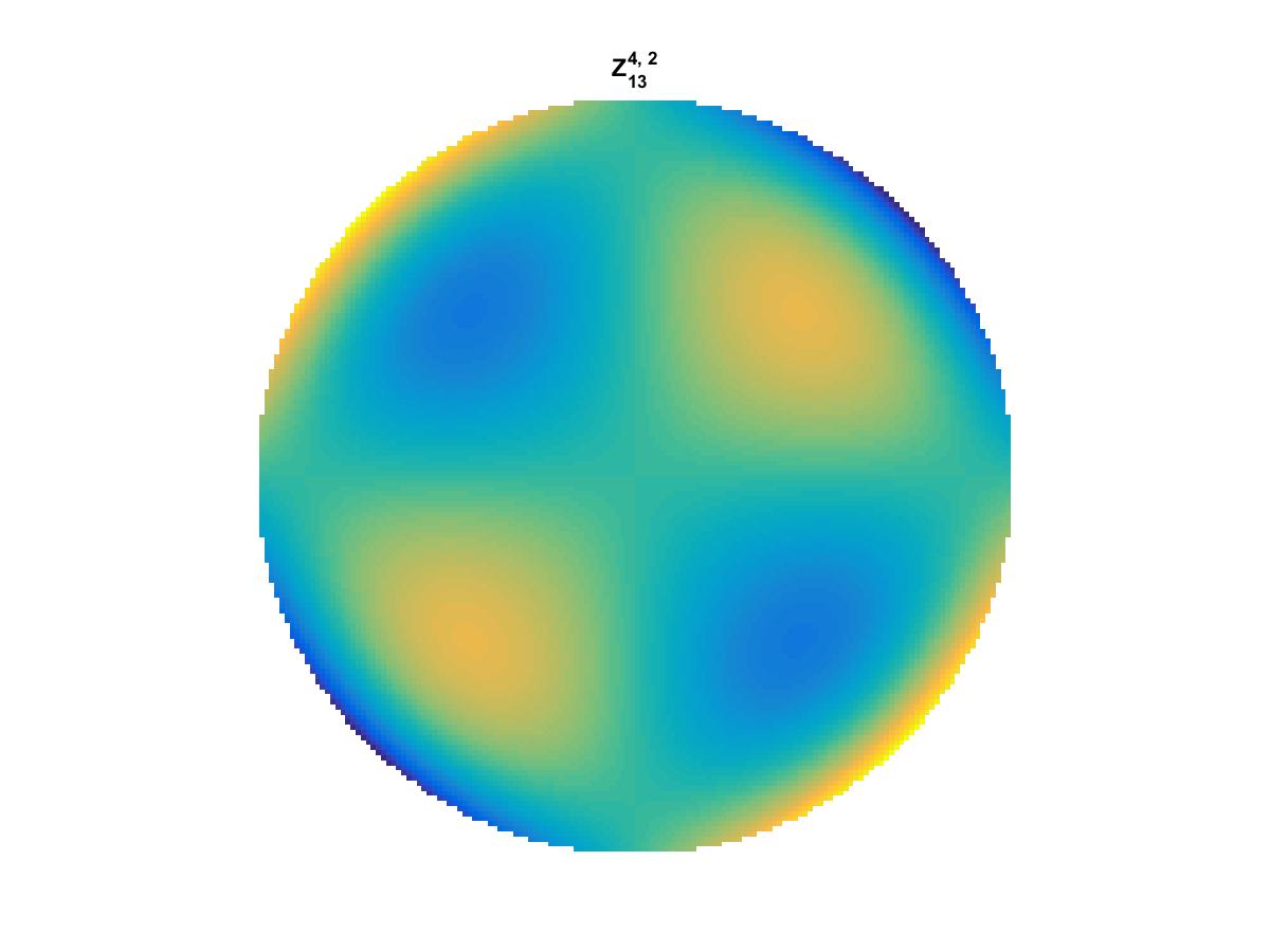 Zernike Polynomial Z_13_4_2