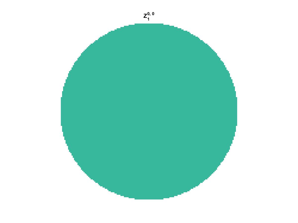 Zernike Polynomial Z_1_0_0