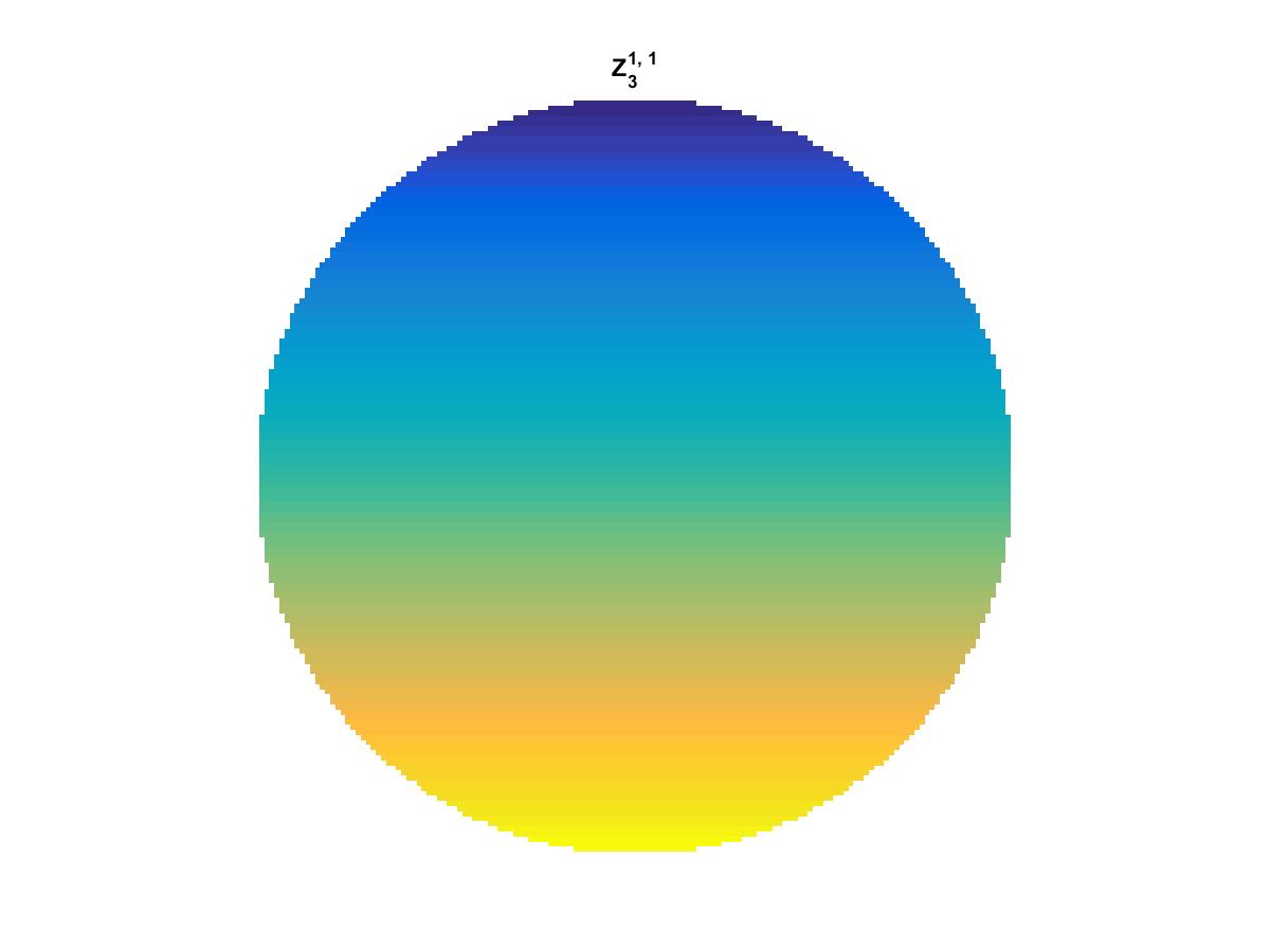 Zernike Polynomial Z_3_1_1