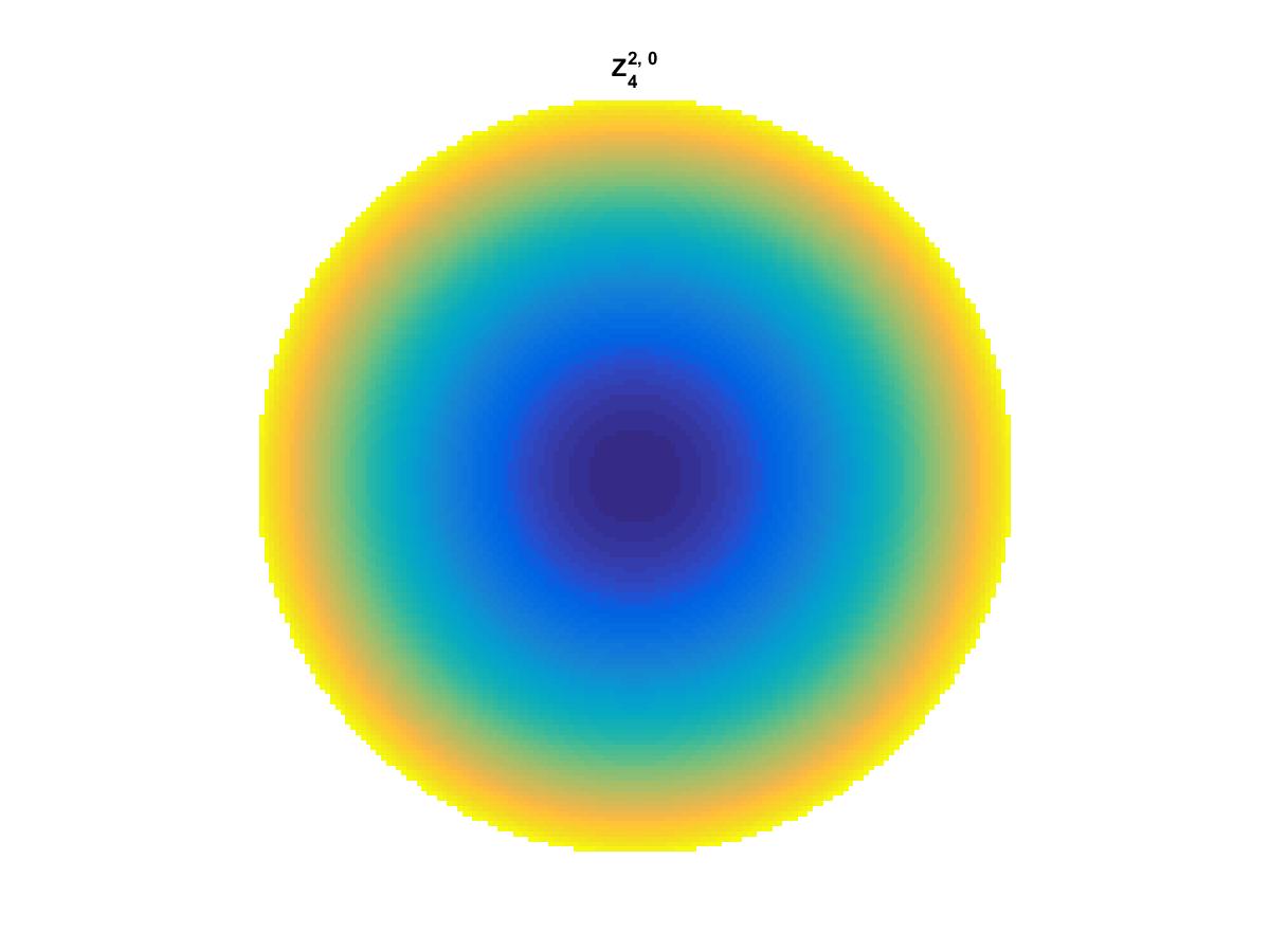 Zernike Polynomial Z_4_2_0