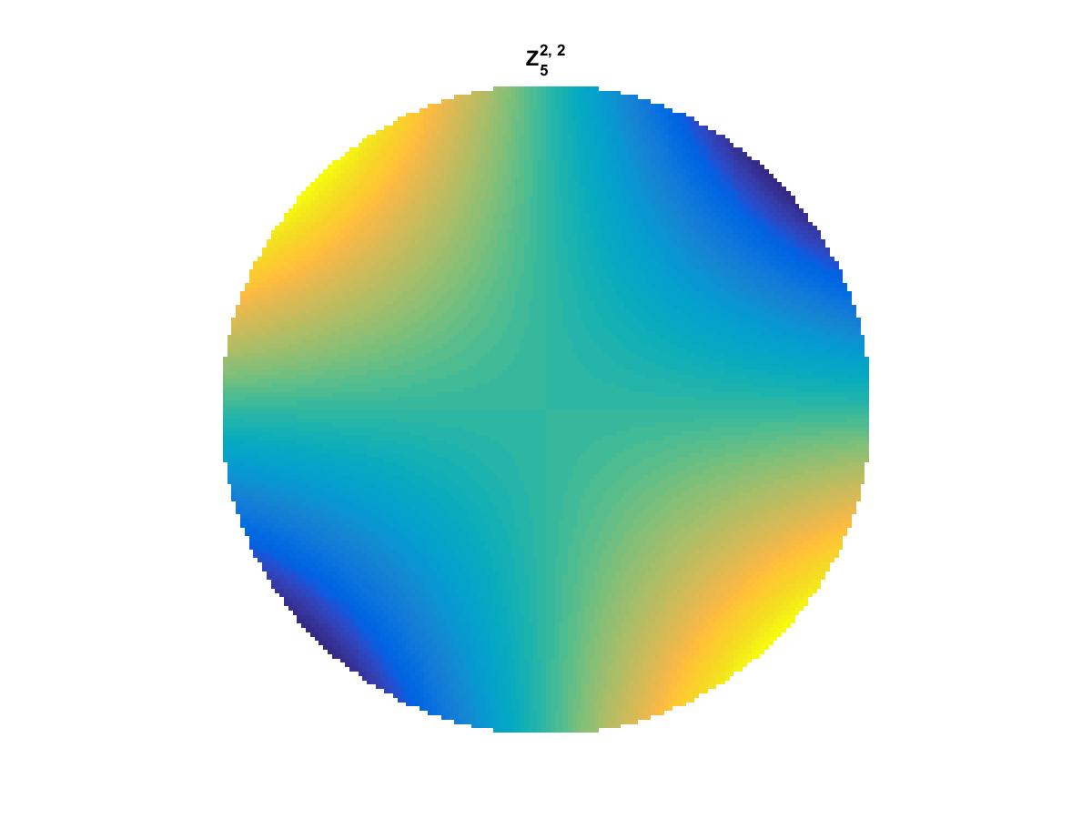 Zernike Polynomial Z_5_2_2
