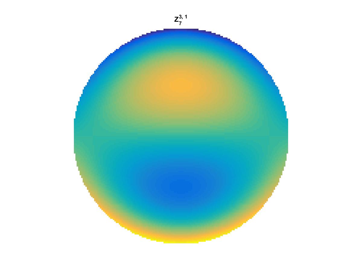 Zernike Polynomial Z_7_3_1