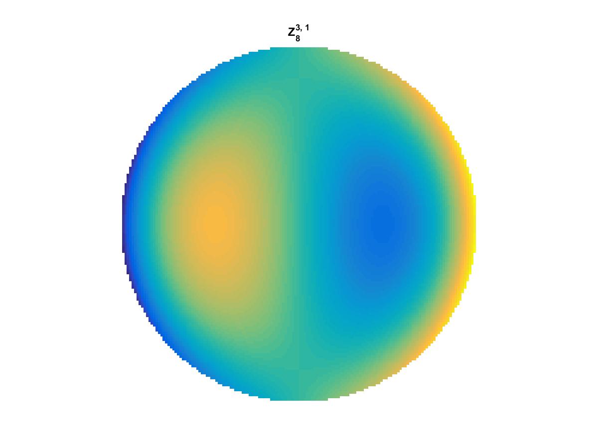 Zernike Polynomial Z_8_3_1